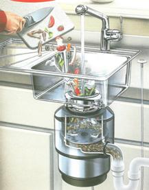 Vermaler keuken